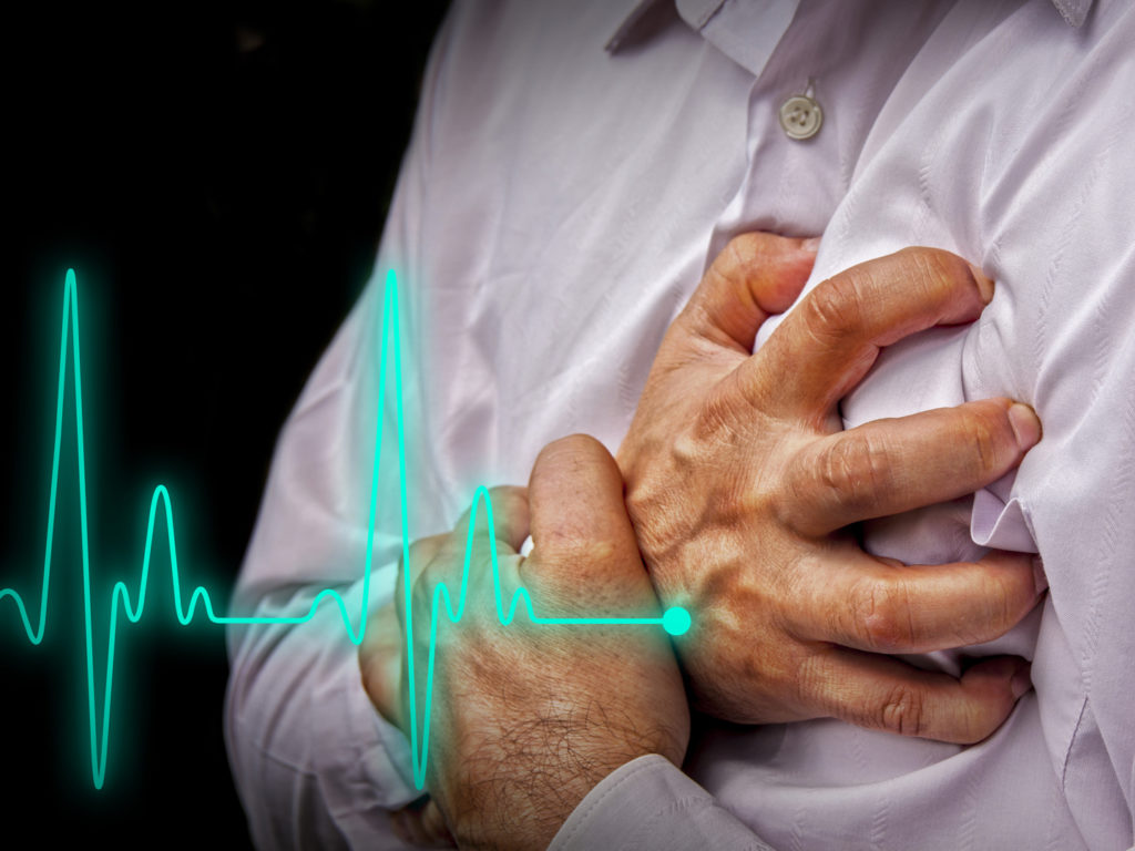 Are you prone to coronary heart disease