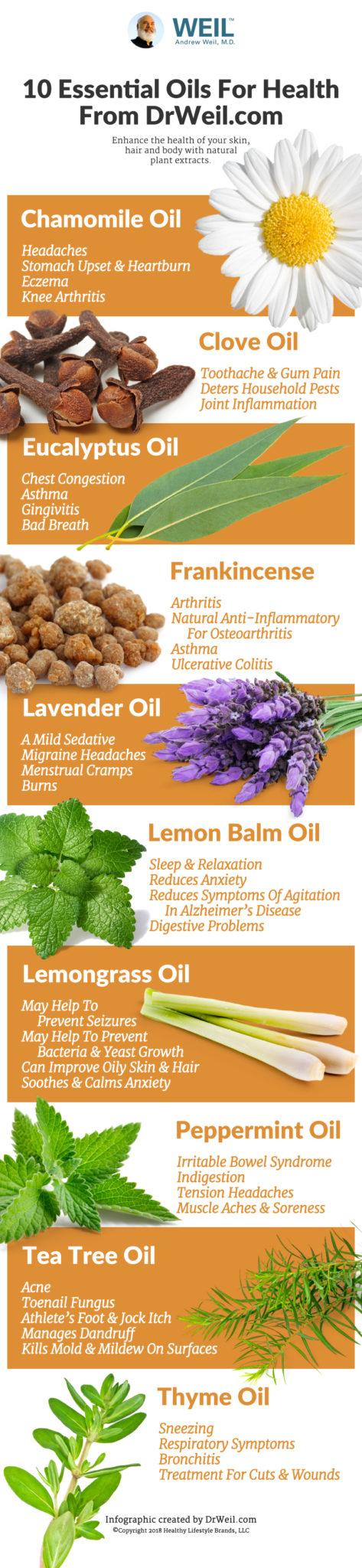 8 Vitamin Bs From DrWeil.com