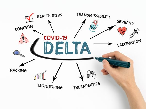 Is the Delta Variant Really More Dangerous Than The Original Coronavirus? | Andrew Weil, M.D.